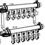 地暖分水器的结构与分类详解