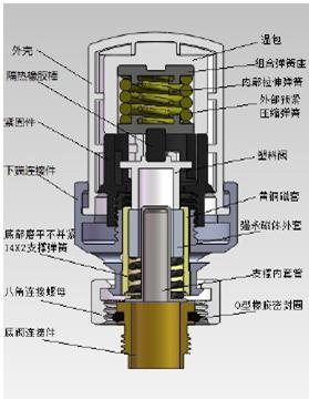 温控阀的结构图