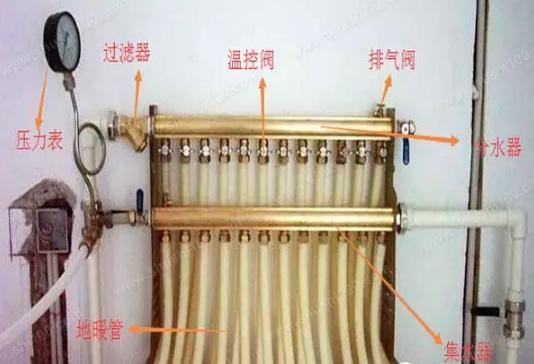 了解地暖分水器的工作原理